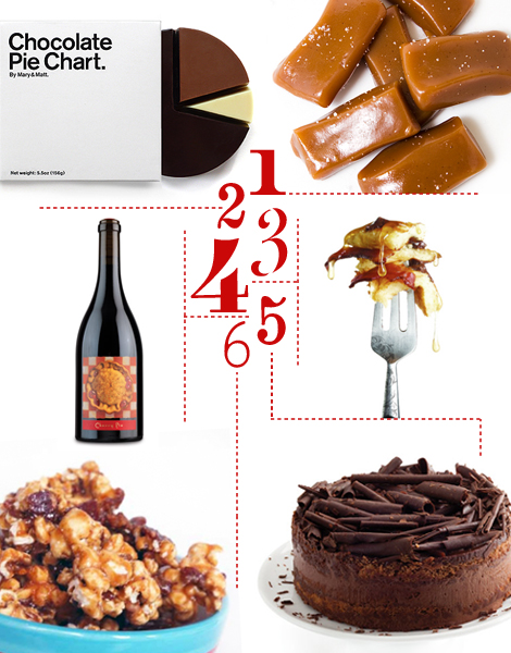 Gift-guide-sweet