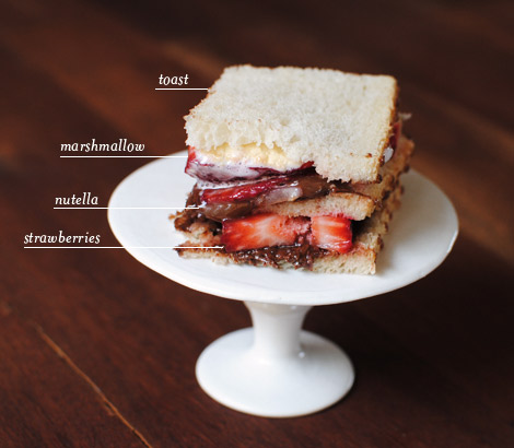 Strawberry-nutella-toast