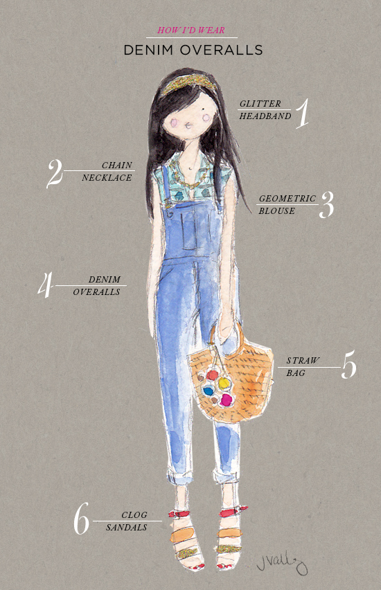 43509c4a82 ... denim overalls... How-id-wear-illustrated-14
